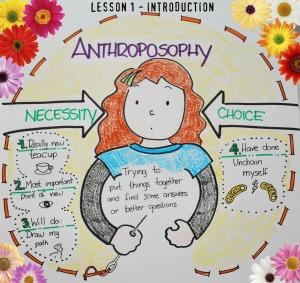 Risultati immagini per antroposofia steiner